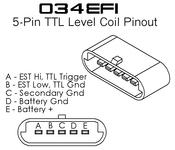 Audi VW Ignition Coil (High Output DIS) - 034Motorsport 0341072008